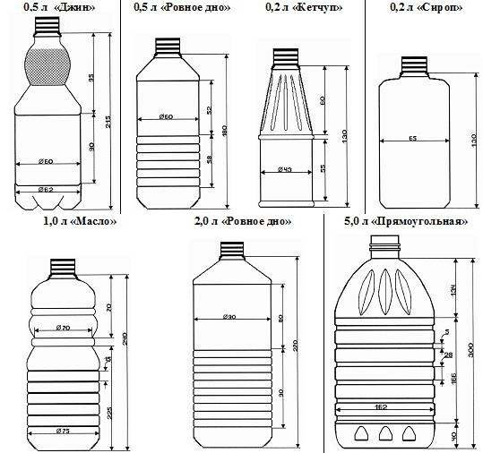 Бутылки из ПЭТ