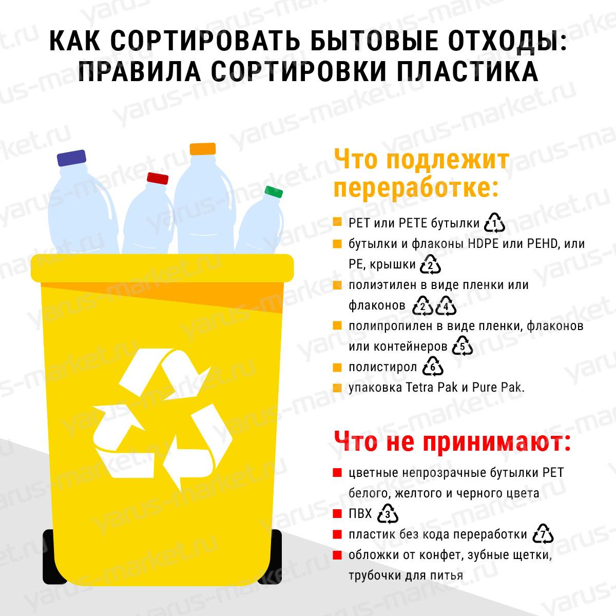 Почему нельзя повторно использовать пластиковые бутылки
