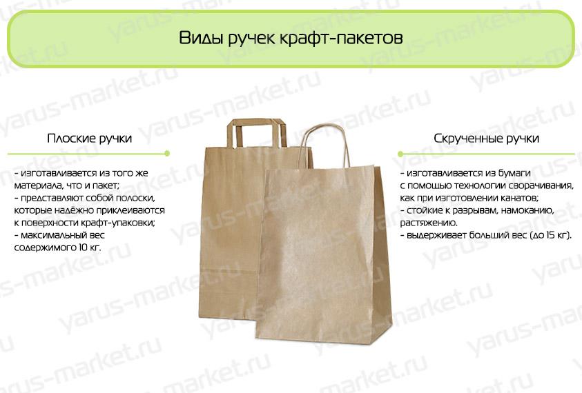 Бумажные крафт пакеты с ручками инфографика