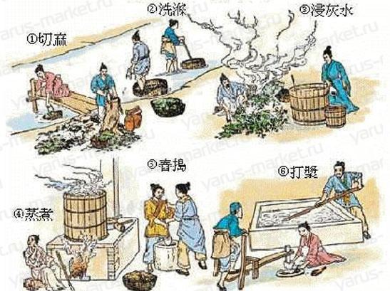 Производство бумаги в Китае. Купить крафт-бумагу оптом на сайте yarus–market.ru