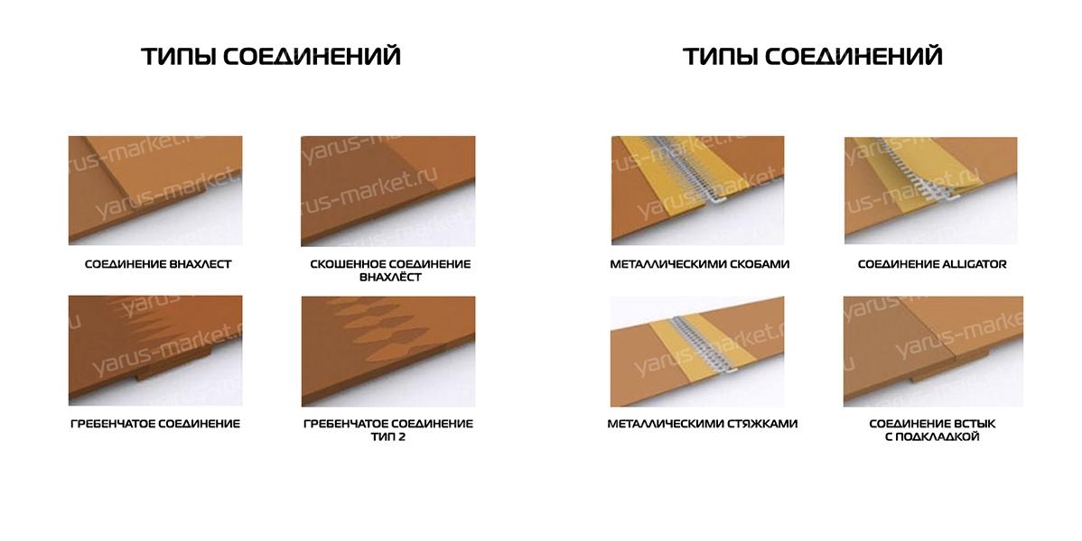 Типы соединений тефлоновых лент и сеток