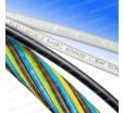 Каплеструйные принтеры серии Linx 7900